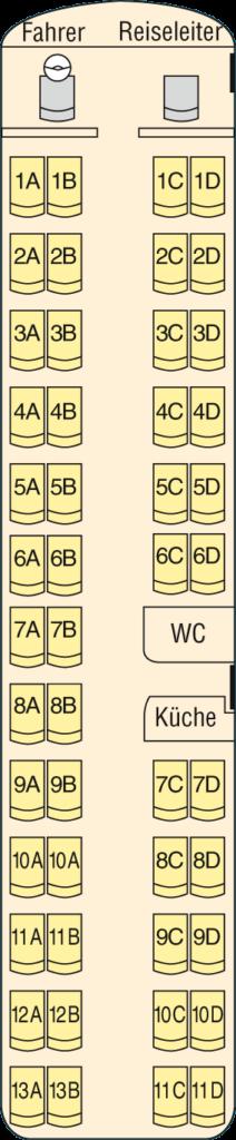 Flixbus Sitzplan